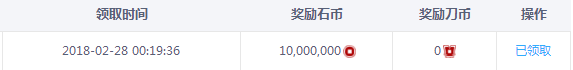 一千元奖励